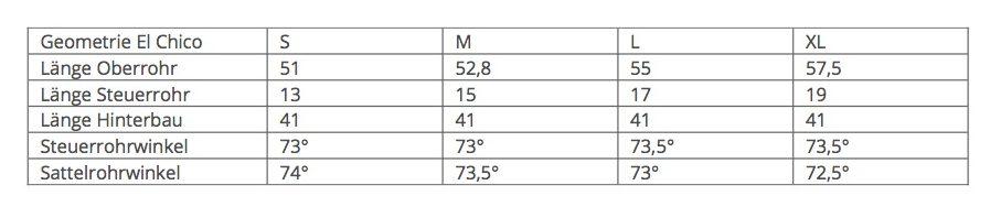 geometrie-el-chico-tabelle-8px