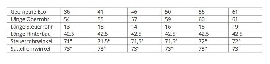 geometrie-eco-tabelle-8px